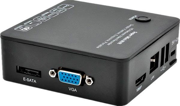 Обзор Цифрового Видеорегистратора NVR-1040 mini